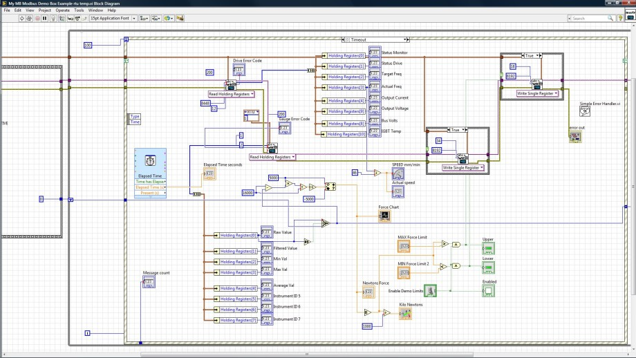 Modbus VI Program Block Diagram